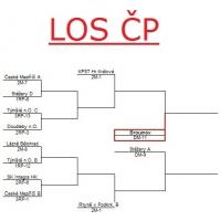 Český pohár: Zítra na půdě KPST HK